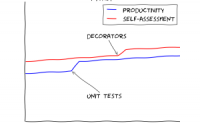 Python装饰器进阶