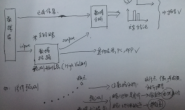 数据分析与数据挖掘的关系