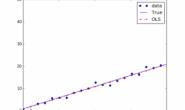回归分析中的最小二乘法